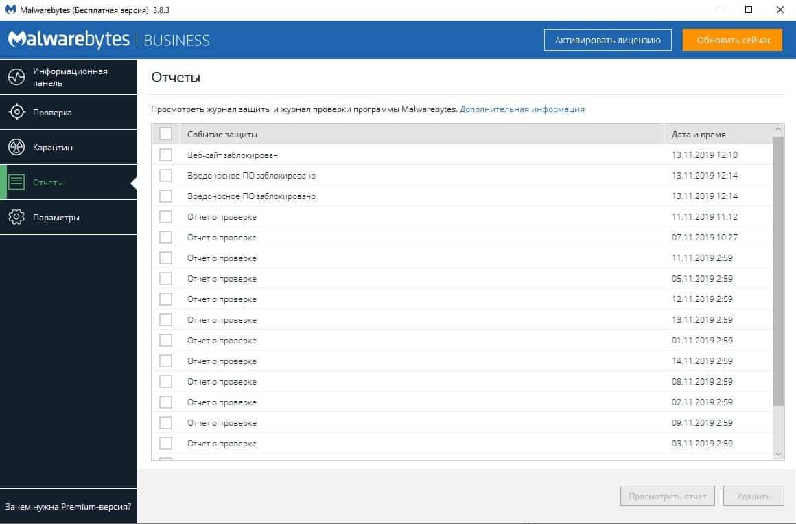 Плюсы и минусы Malware: отчет о проверке